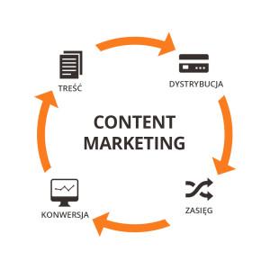 contentmarketng (1)